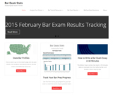 Bar Exam Stats