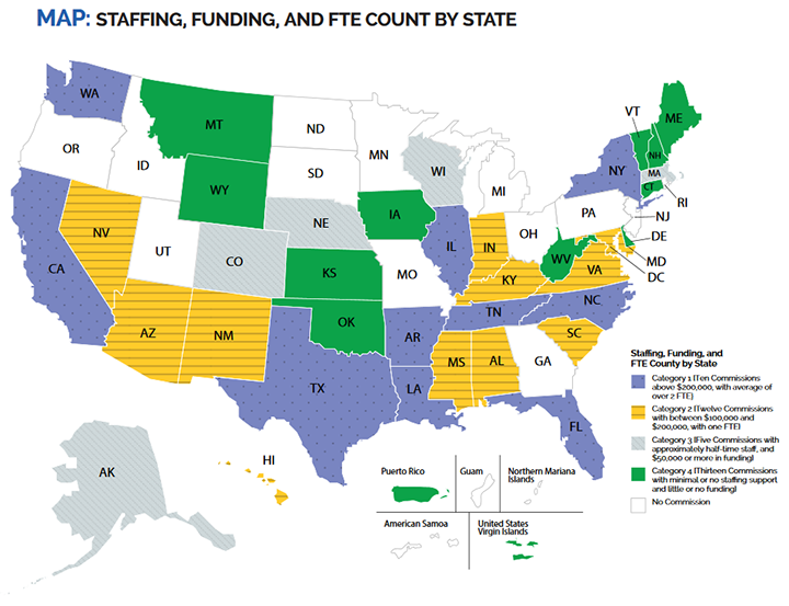 Map showing funding levels of access to justice commissions in the United States and its territories
