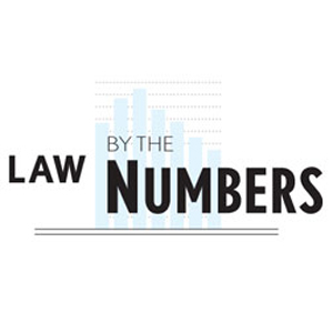 Law by the Numbers